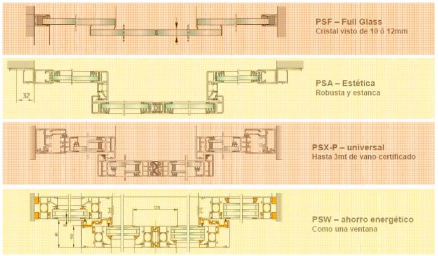 puertas-automaticas-paso-peatonal-perfileria